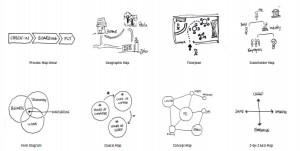datamapping
